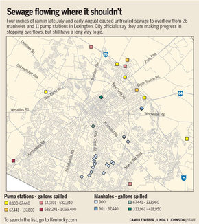 Sewage Flowing Where it Shouldn't Camille Weber & Linda J. Johnson| Herald-Leader Staff